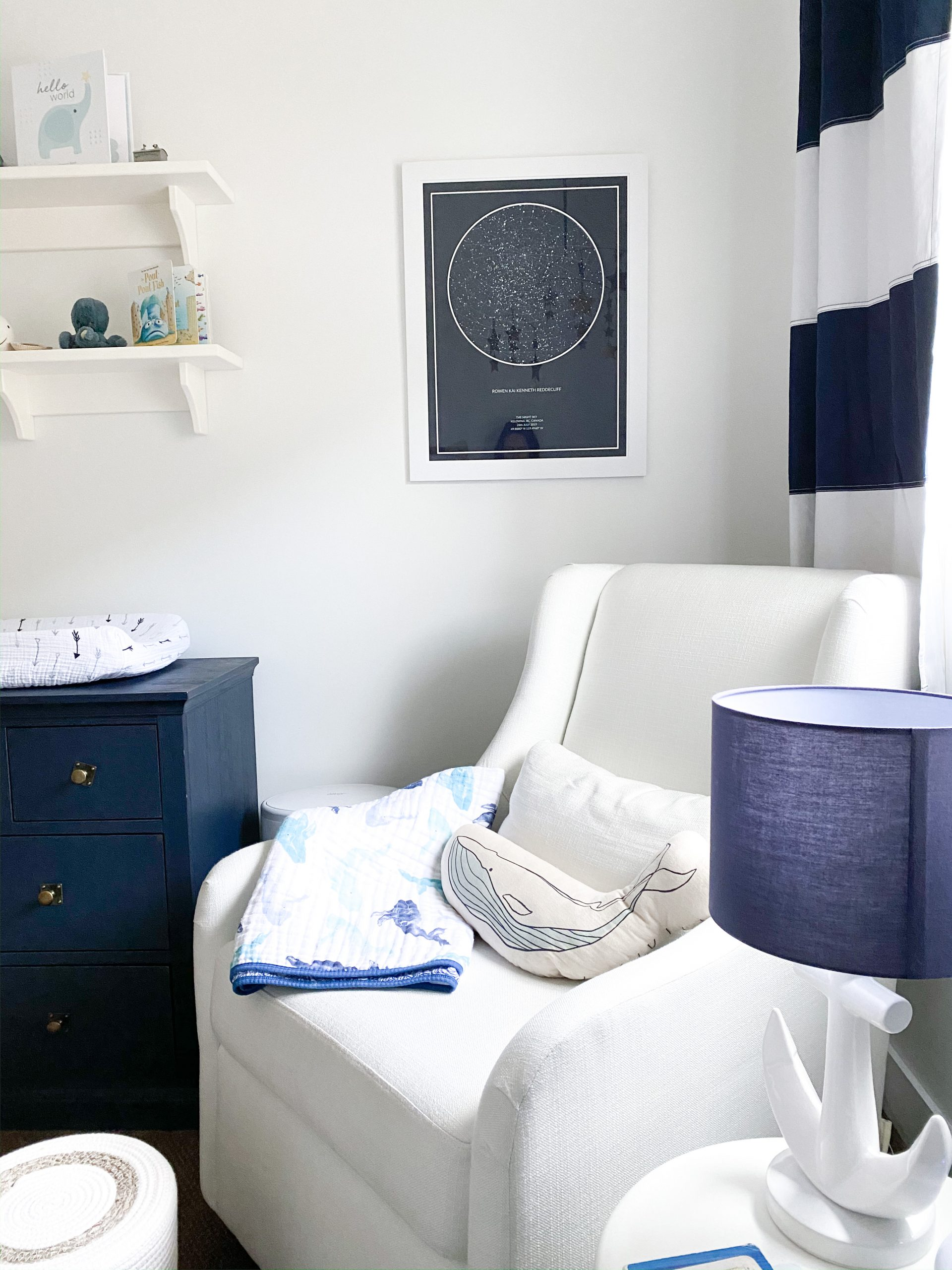 Navy Nautical Nursery
